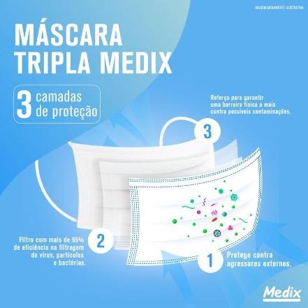 Caixa de Máscara Medix - 50 Unidades